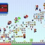 jogos-mario-cronograma
